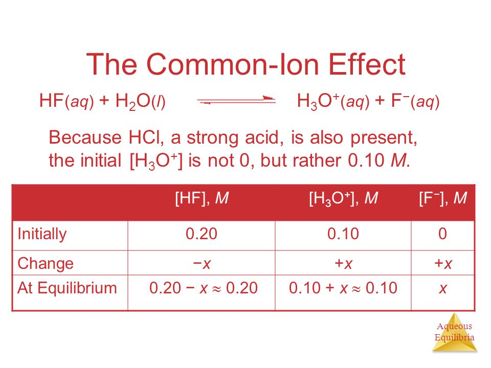 The Common-Ion Effect HF(aq) + H2O(l) H3O+(aq) + F−(aq)