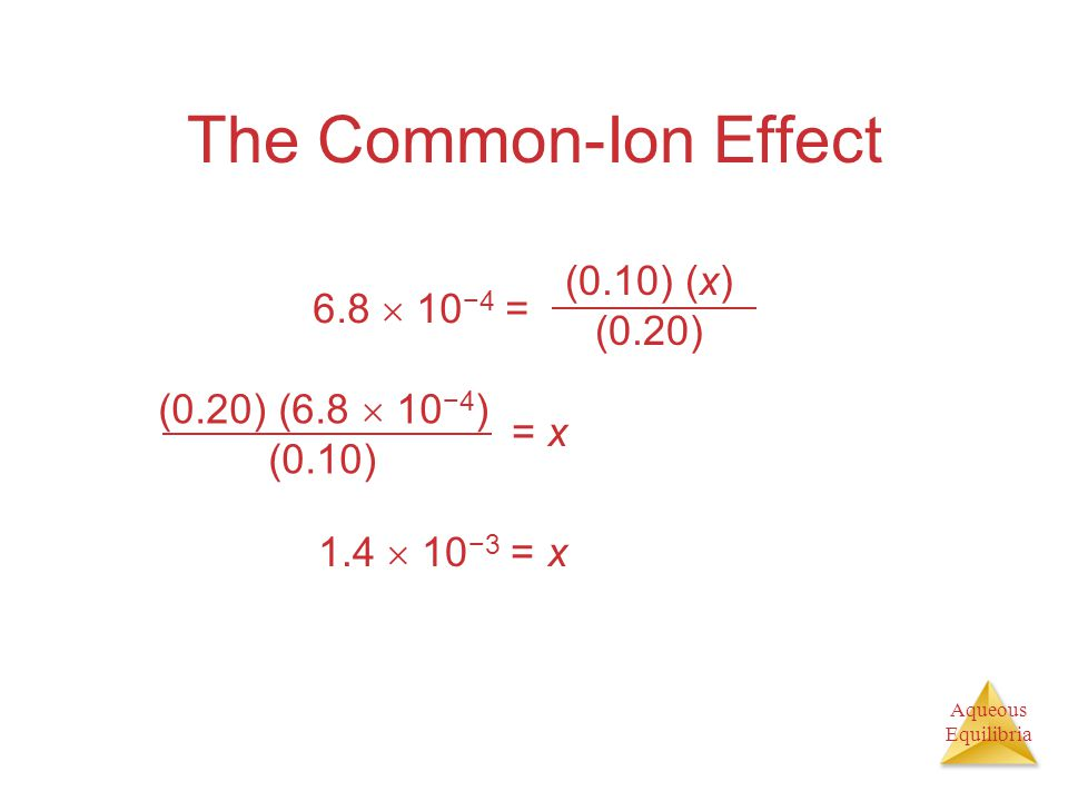 The Common-Ion Effect (0.10) (x) 6.8  10−4 = (0.20)