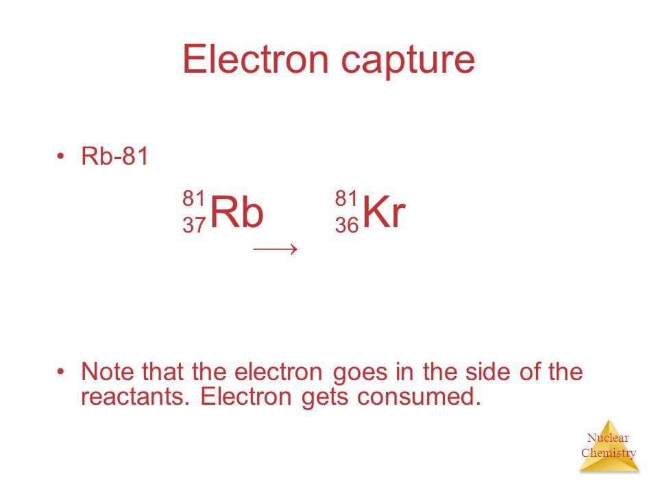 Rb Kr Electron capture Rb-81