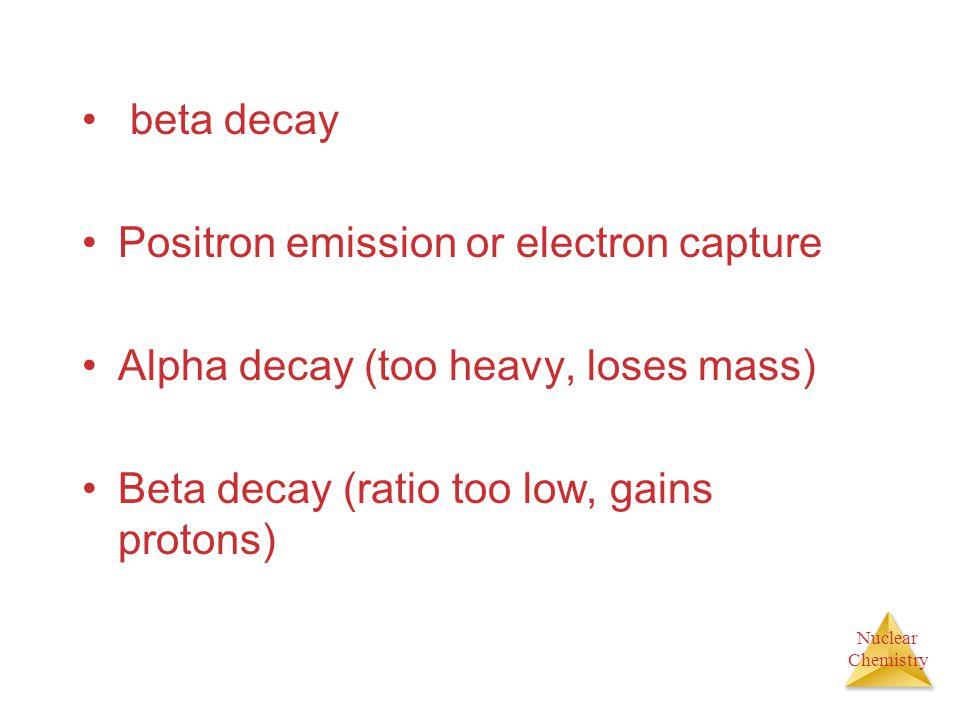 beta decay Positron emission or electron capture.