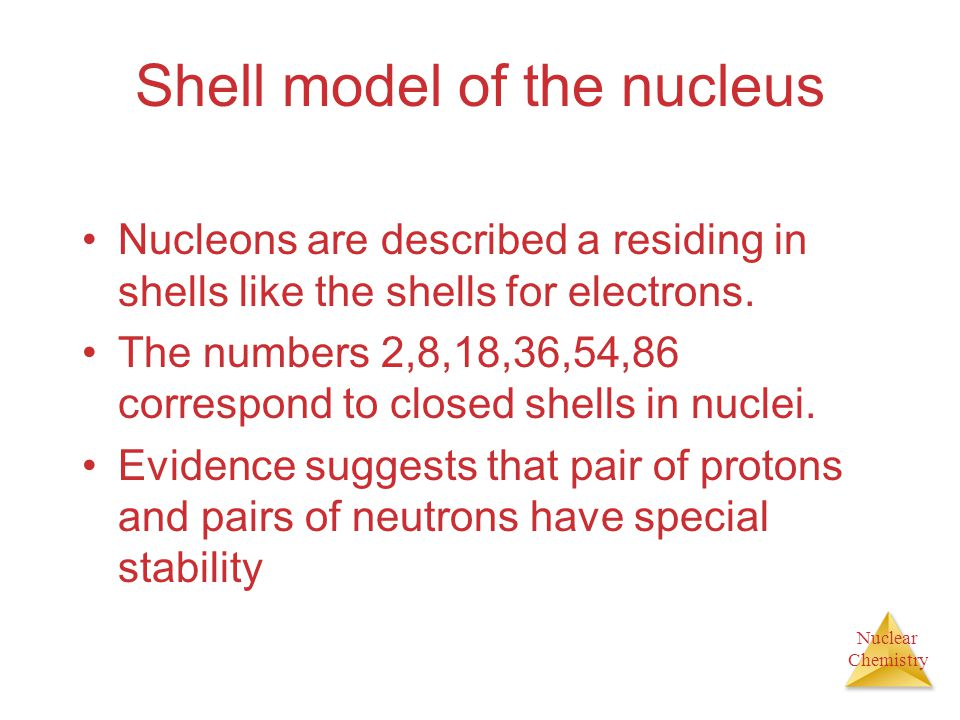 Shell model of the nucleus