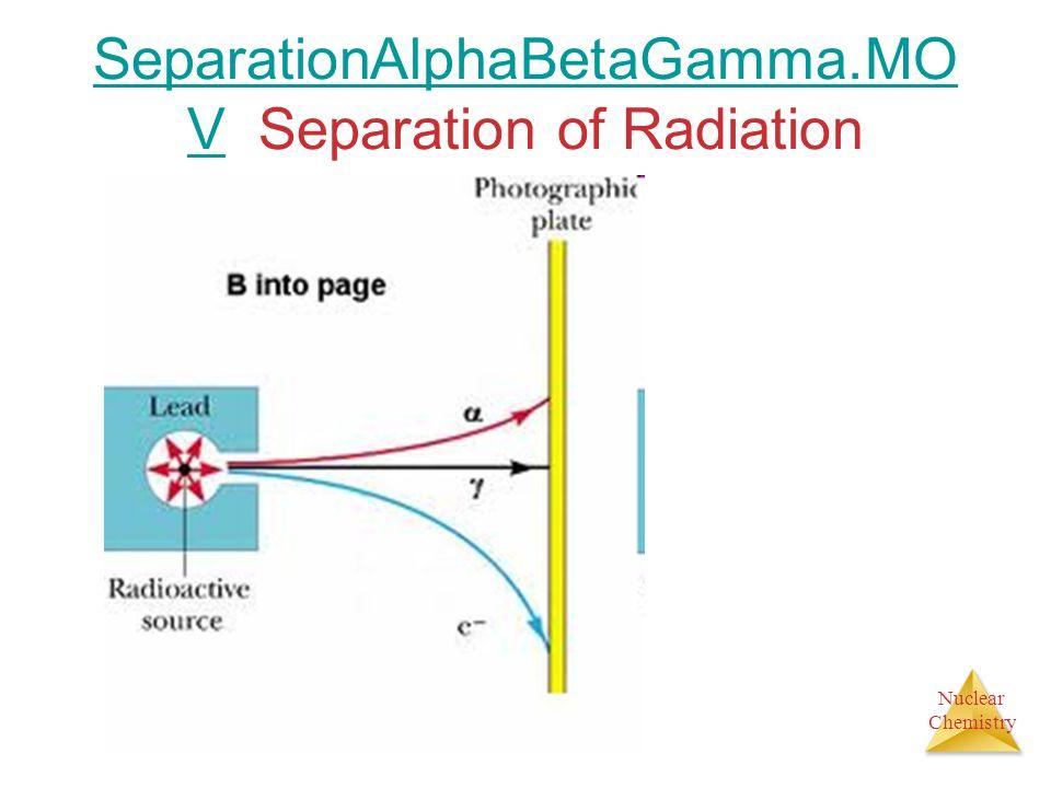 SeparationAlphaBetaGamma.MOV Separation of Radiation