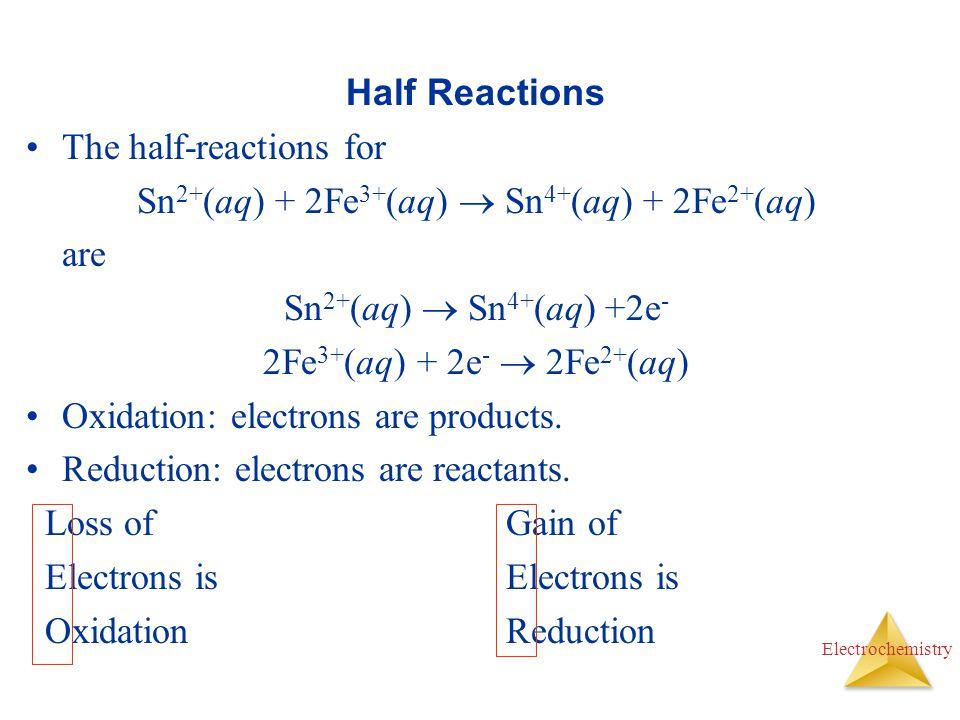 Sn2+(aq) + 2Fe3+(aq)  Sn4+(aq) + 2Fe2+(aq)
