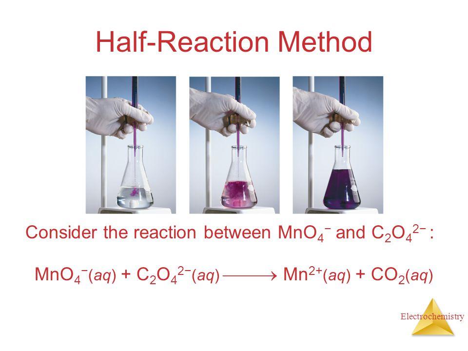 MnO4−(aq) + C2O42−(aq)  Mn2+(aq) + CO2(aq)