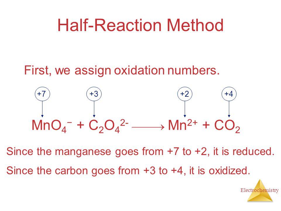 Half-Reaction Method MnO4− + C2O42-  Mn2+ + CO2