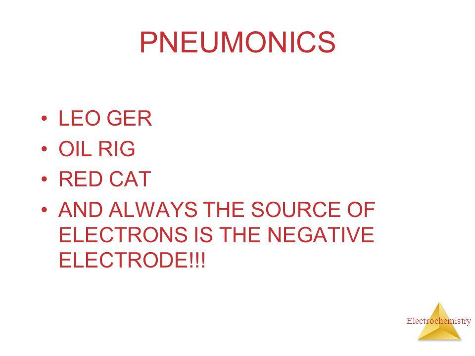 PNEUMONICS LEO GER OIL RIG RED CAT