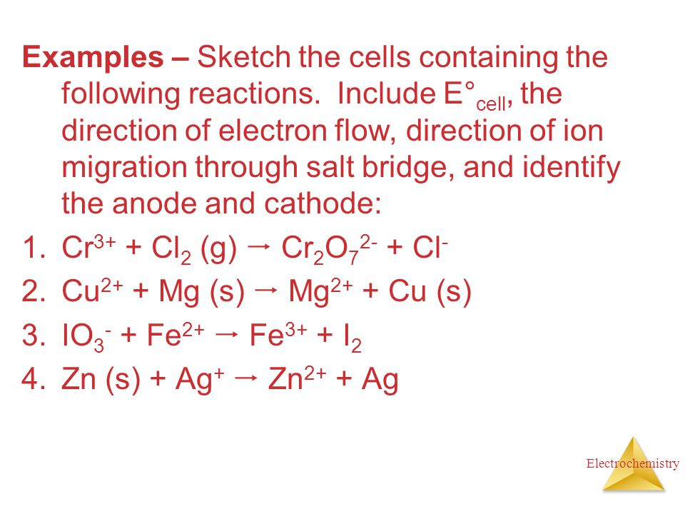 Examples – Sketch the cells containing the following reactions