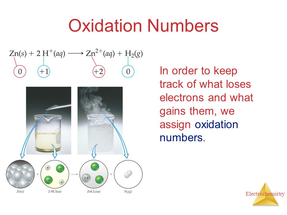 Oxidation Numbers In order to keep track of what loses electrons and what gains them, we assign oxidation numbers.
