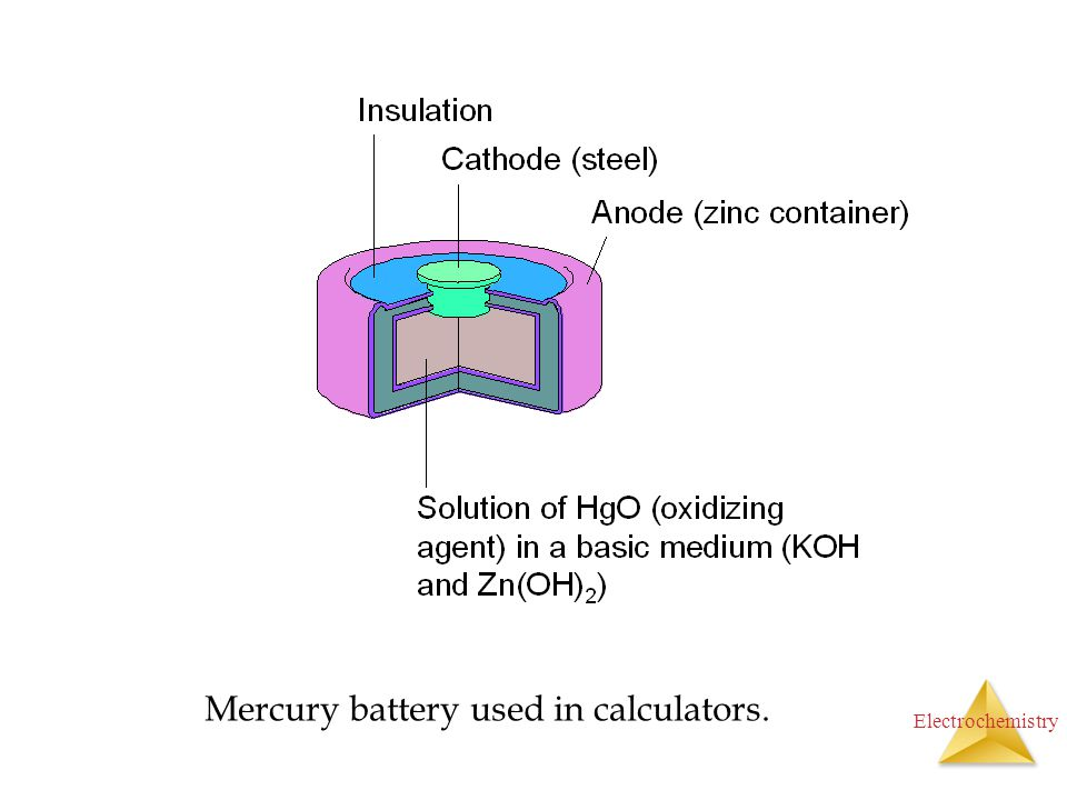 Mercury battery used in calculators.