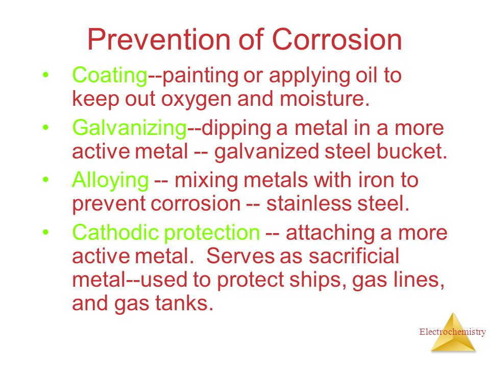 Prevention of Corrosion