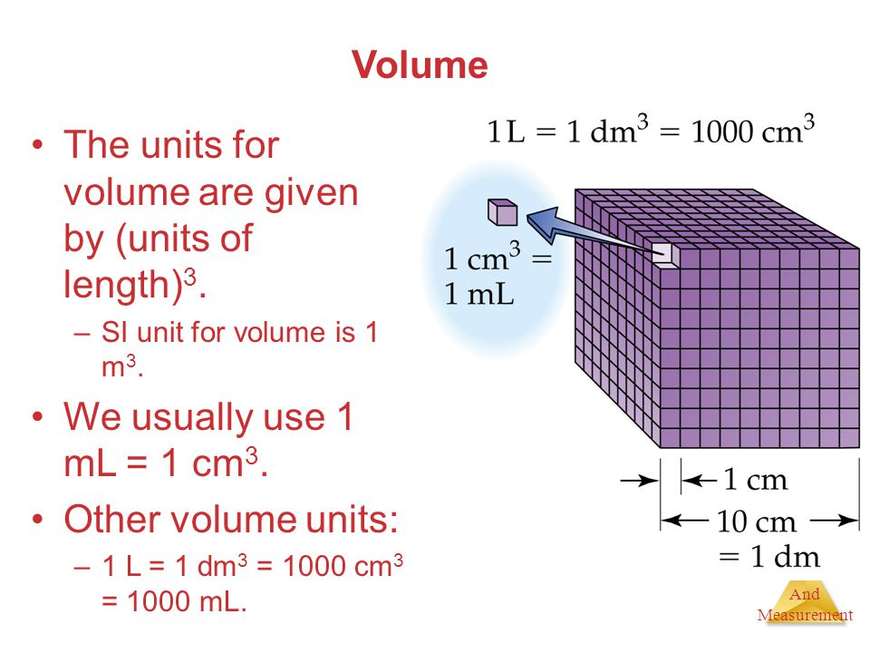 The units for volume are given by (units of length)3.