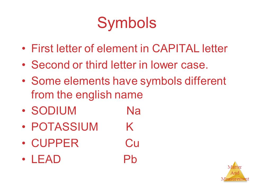 Symbols First letter of element in CAPITAL letter