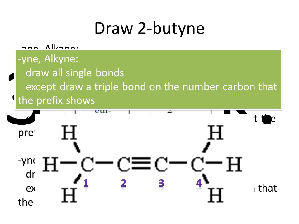 3rd Task: Draw 2-butyne -ane, Alkane: draw all single bonds