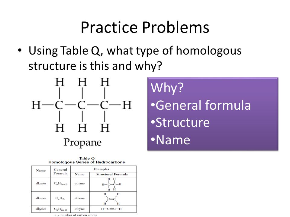 Practice Problems Why General formula Structure Name