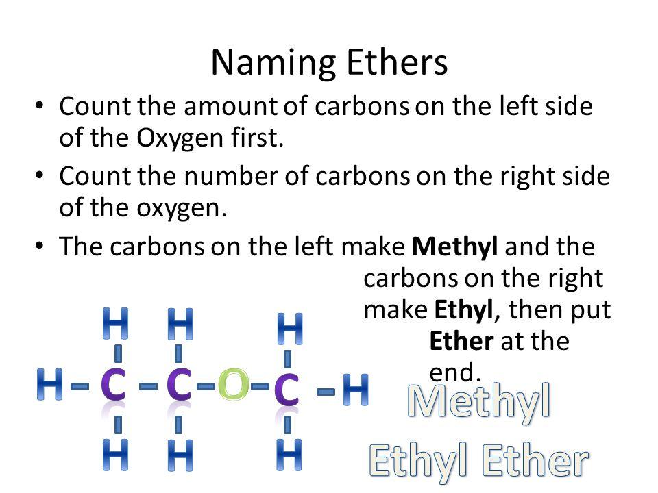 H H H H C C O C H Methyl Ethyl Ether H H H