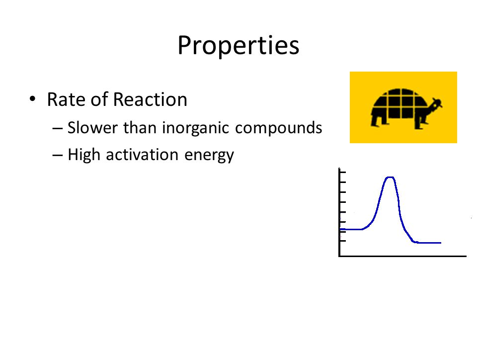 Properties Rate of Reaction Slower than inorganic compounds
