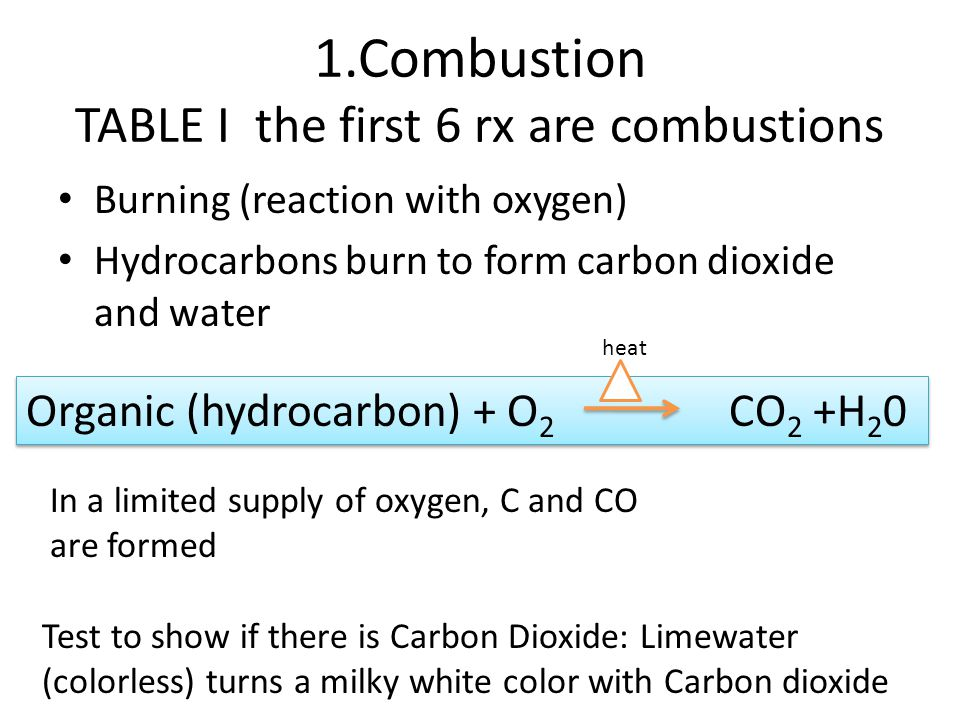 1.Combustion TABLE I the first 6 rx are combustions