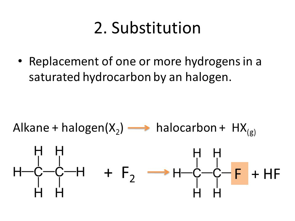 2. Substitution Replacement of one or more hydrogens in a saturated hydrocarbon by an halogen. Alkane + halogen(X2) halocarbon + HX(g)