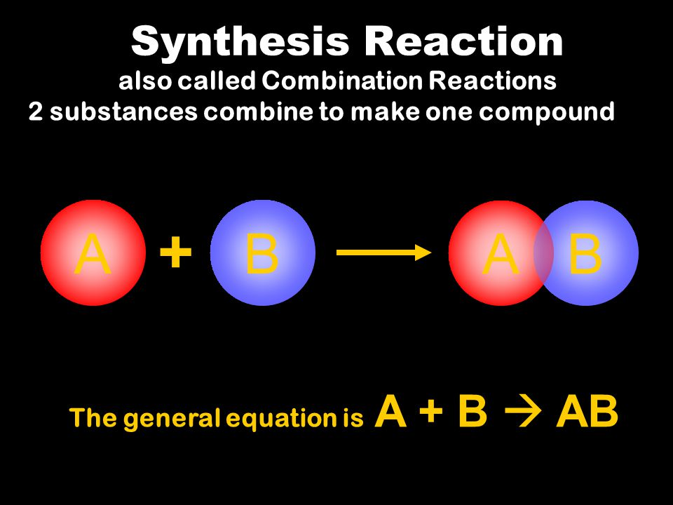 also called Combination Reactions The general equation is A + B  AB