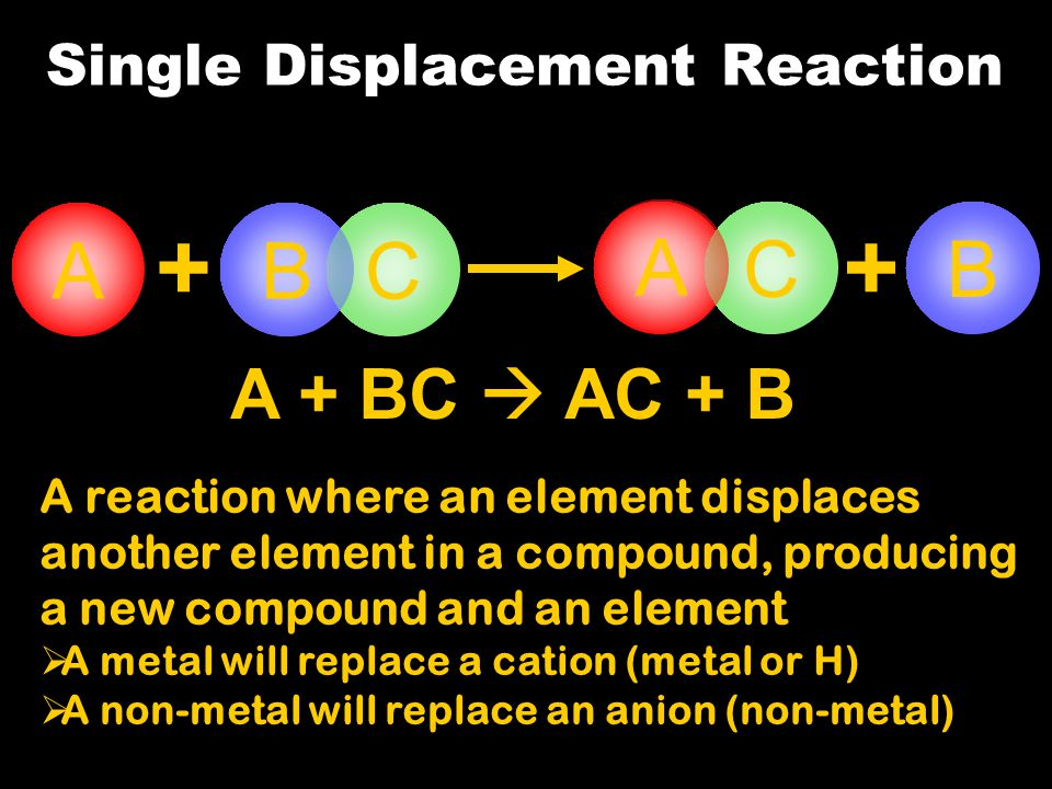 Single Displacement Reaction