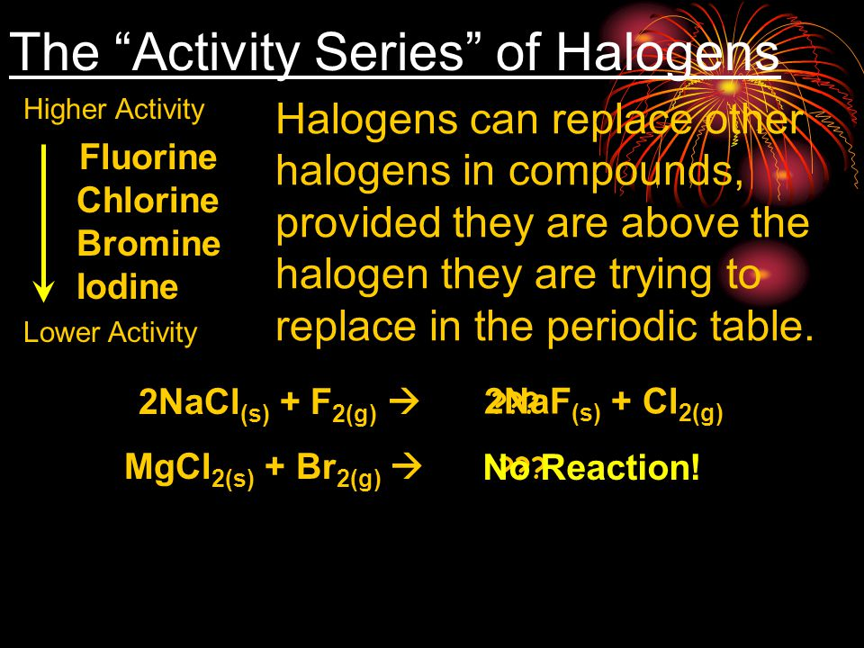 The Activity Series of Halogens