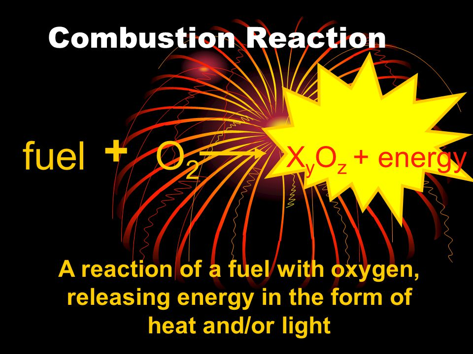 + fuel O2 Combustion Reaction XyOz + energy