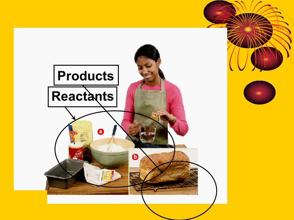 Products Reactants