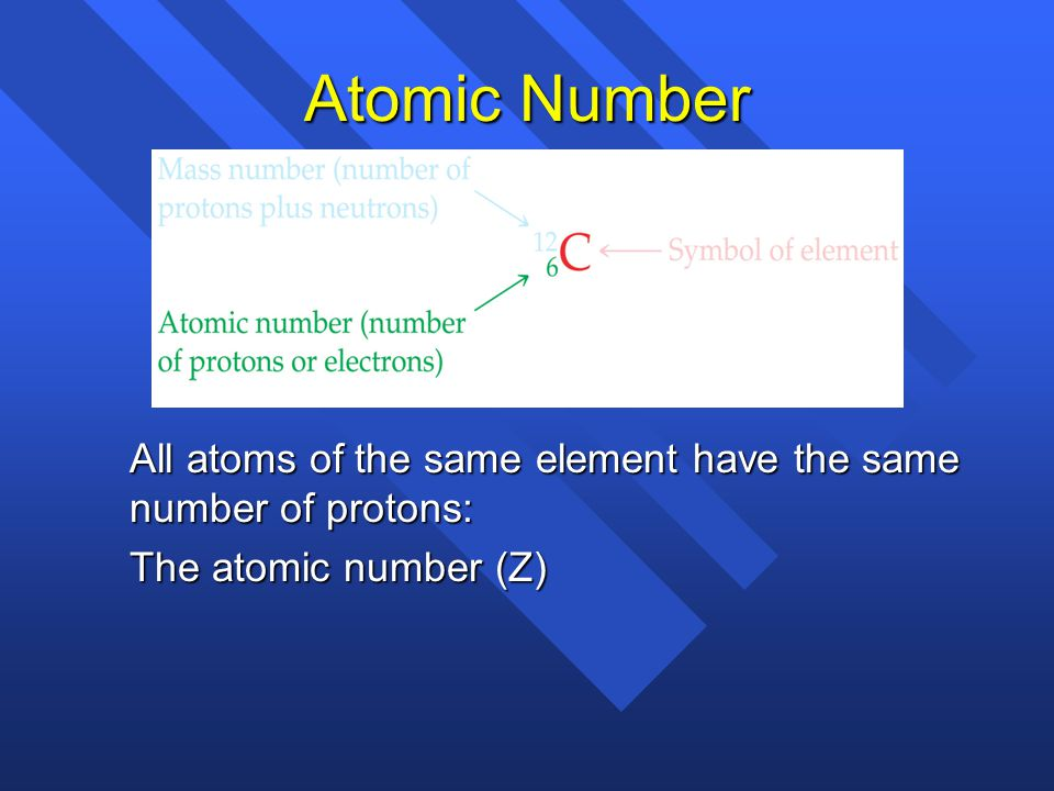 Atomic Number All atoms of the same element have the same number of protons: The atomic number (Z)