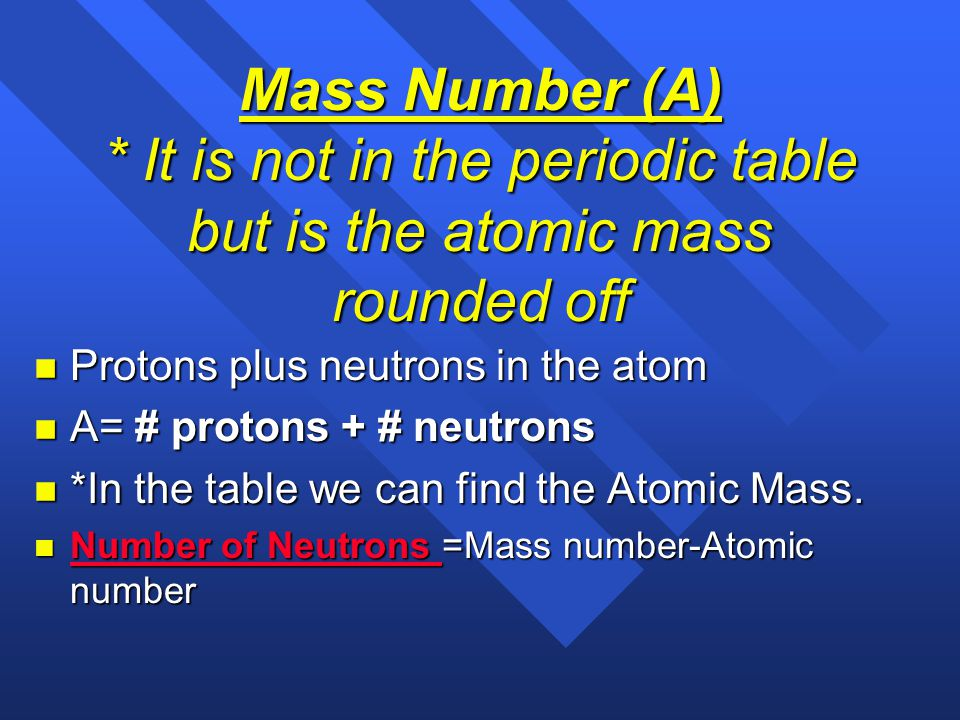 Mass Number (A) * It is not in the periodic table but is the atomic mass rounded off