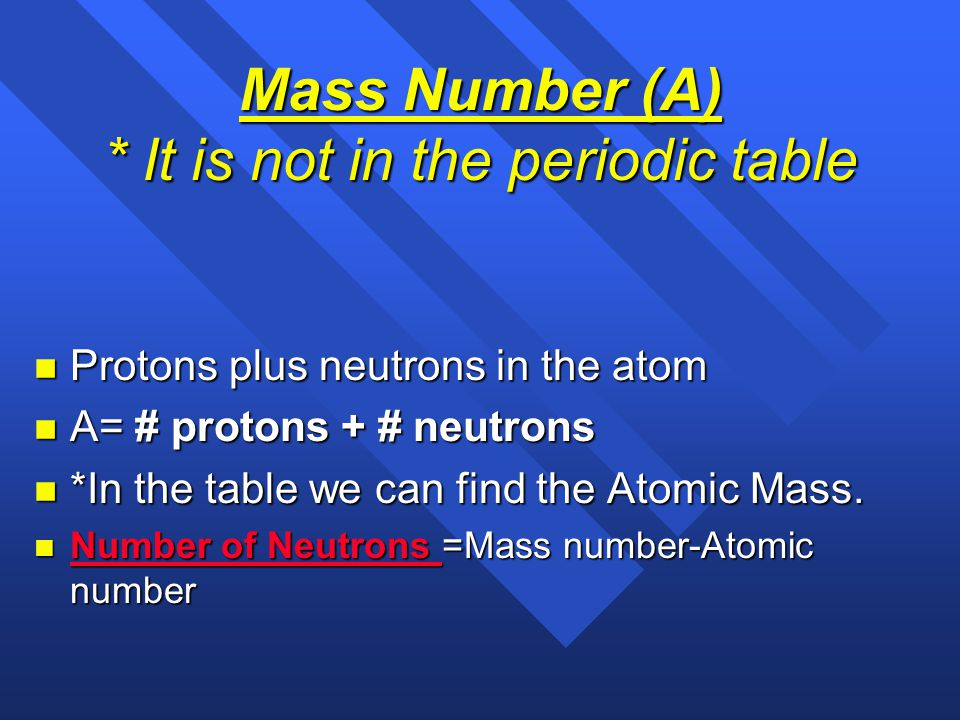 Mass Number (A) * It is not in the periodic table