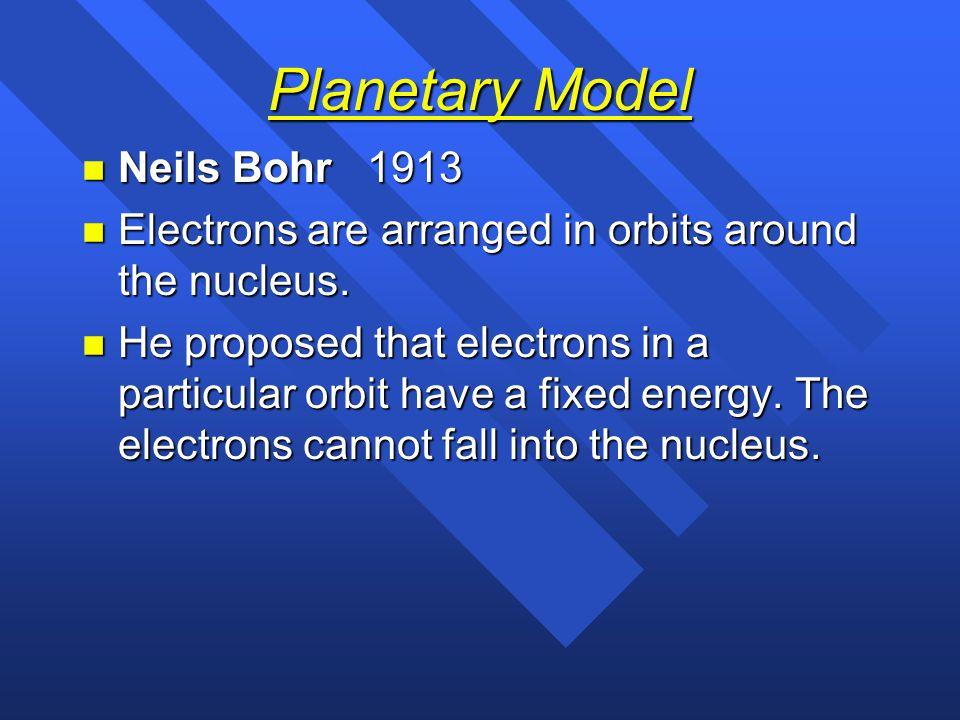Planetary Model Neils Bohr 1913