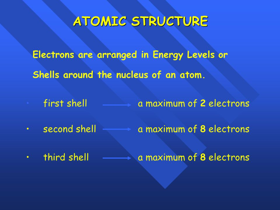 ATOMIC STRUCTURE Electrons are arranged in Energy Levels or Shells around the nucleus of an atom. first shell a maximum of 2 electrons.