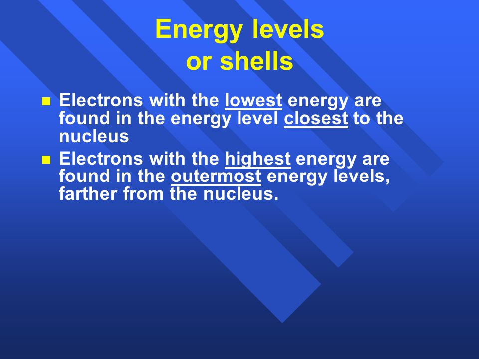 Energy levels or shells