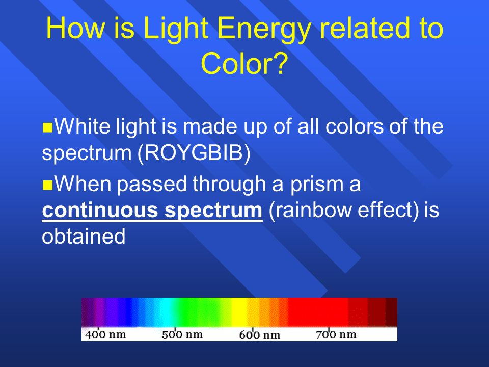 How is Light Energy related to Color