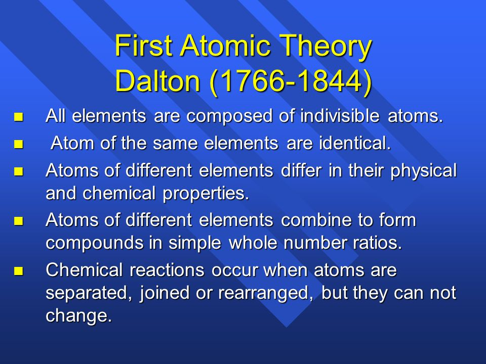 First Atomic Theory Dalton (1766-1844)