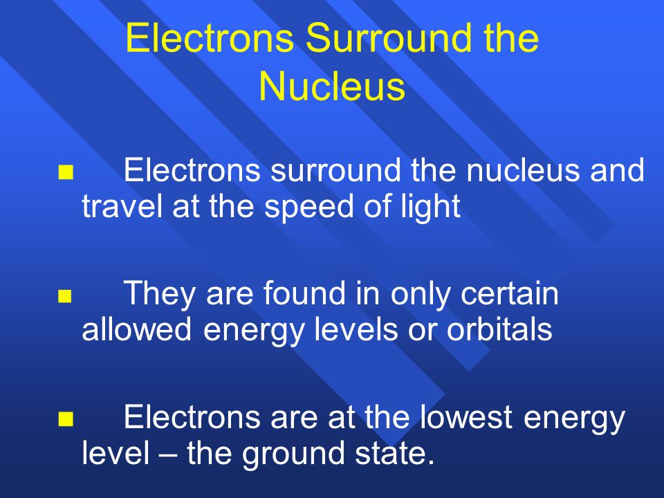 Electrons Surround the Nucleus