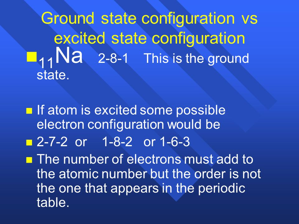 Ground state configuration vs excited state configuration