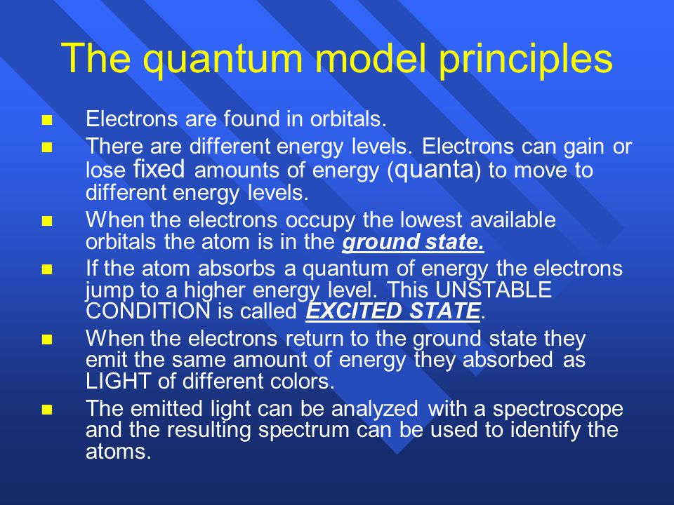 The quantum model principles