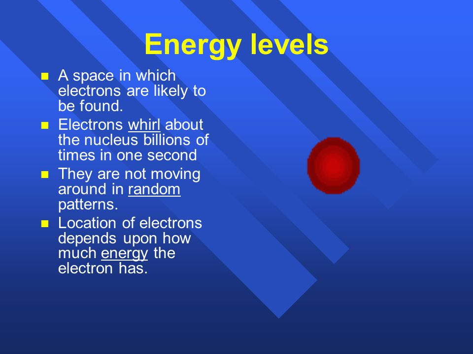 Energy levels A space in which electrons are likely to be found.