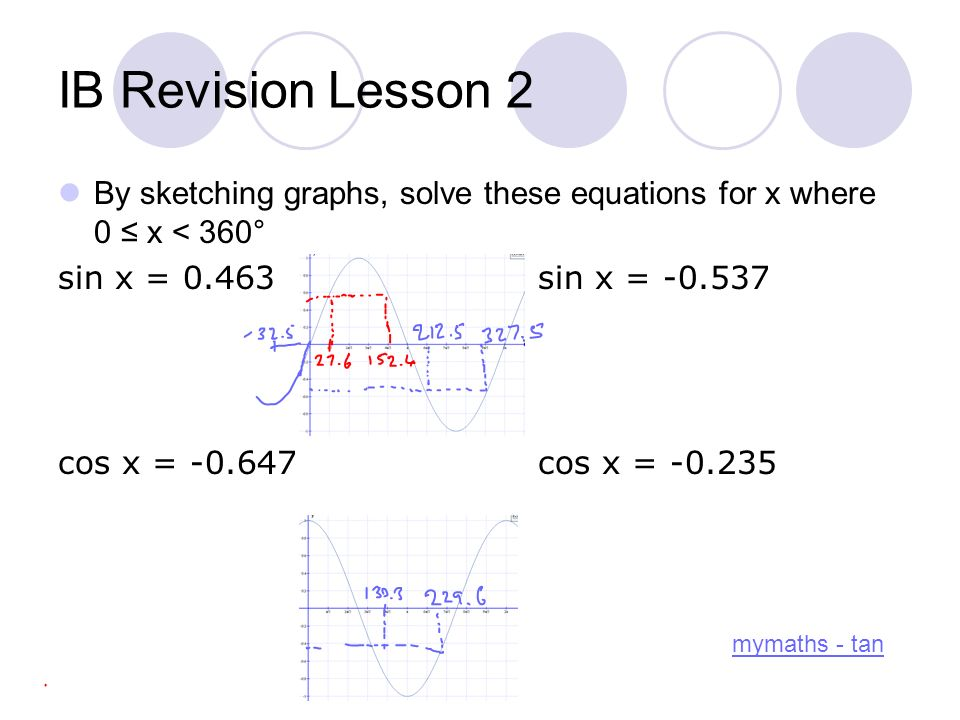 IB Revision Lesson 2 By sketching graphs, solve these equations for x where 0 ≤ x < 360° sin x = 0.463 sin x = -0.537.