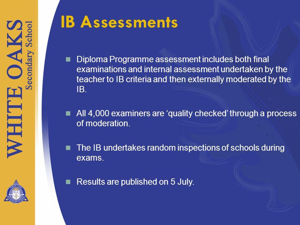 IB Assessments