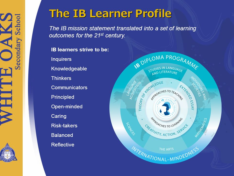 The IB Learner Profile The IB mission statement translated into a set of learning outcomes for the 21st century.