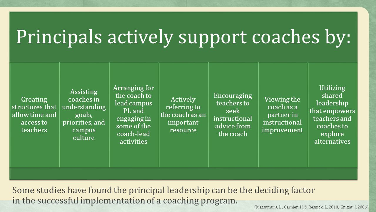 Principals actively support coaches by: