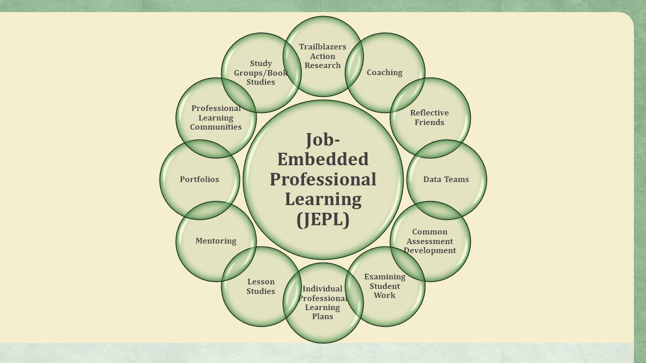 Job-Embedded Professional Learning (JEPL)