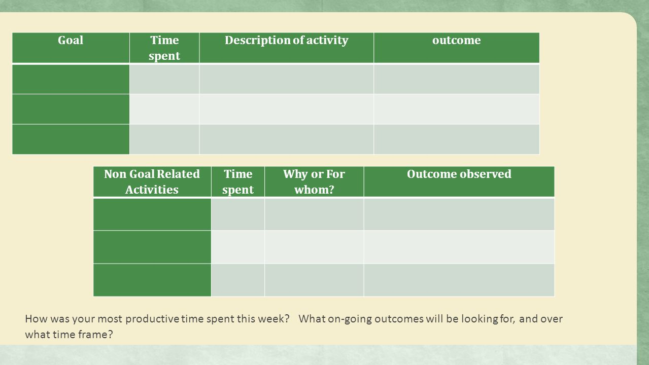 Description of activity Non Goal Related Activities
