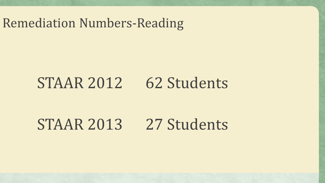 Remediation Numbers-Reading