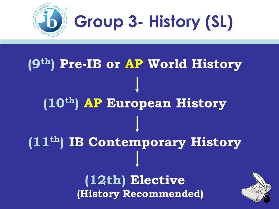 Group 3- History (SL) HL (9th) Pre-IB or AP World History