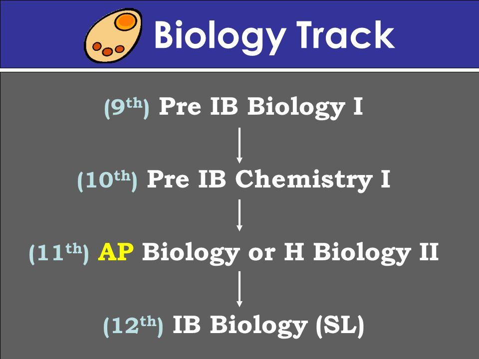 (11th) AP Biology or H Biology II