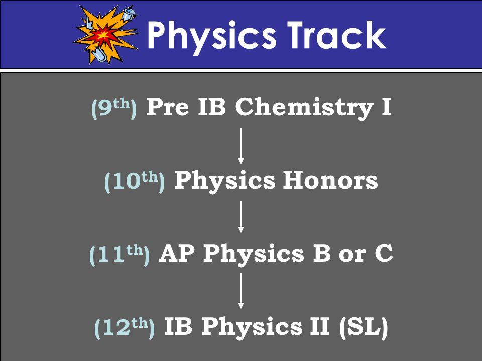 Physics Track (9th) Pre IB Chemistry I (10th) Physics Honors
