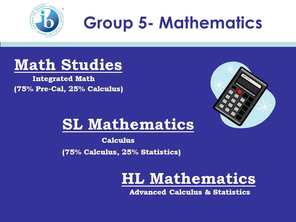 Group 5- Mathematics HL Mathematics Integrated Math